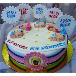 Торт на день рождения №415
